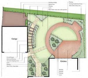 stonetree design